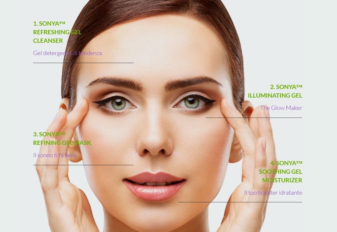 4 nuovi prodotti con Aloe Vera come primo ingrediente - per la cura della pelle mista.